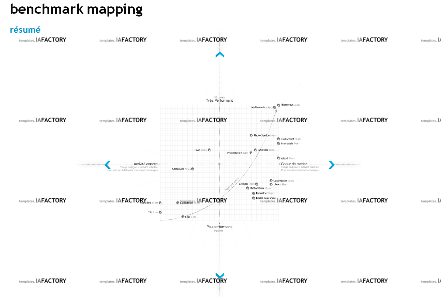 benchmark - mapping (http://templates.iafactory.fr) – fichier .ppt