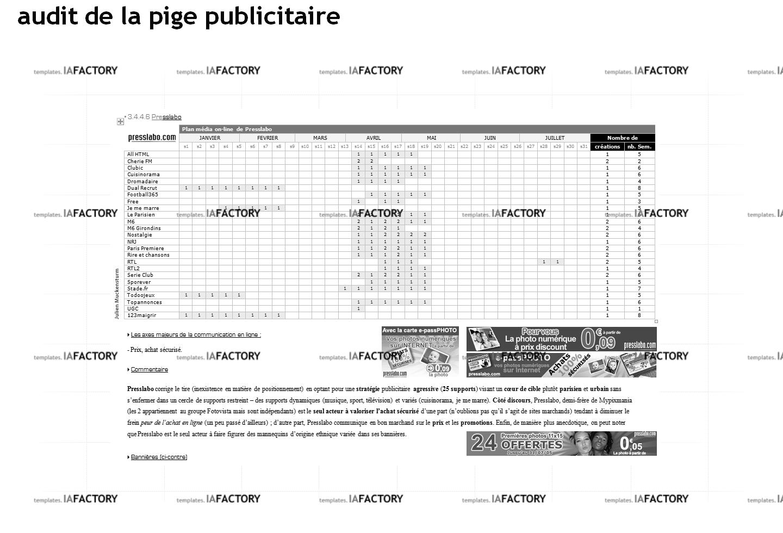 benchmark - pige publicitaire (http://templates.iafactory.fr) – fichier .ppt