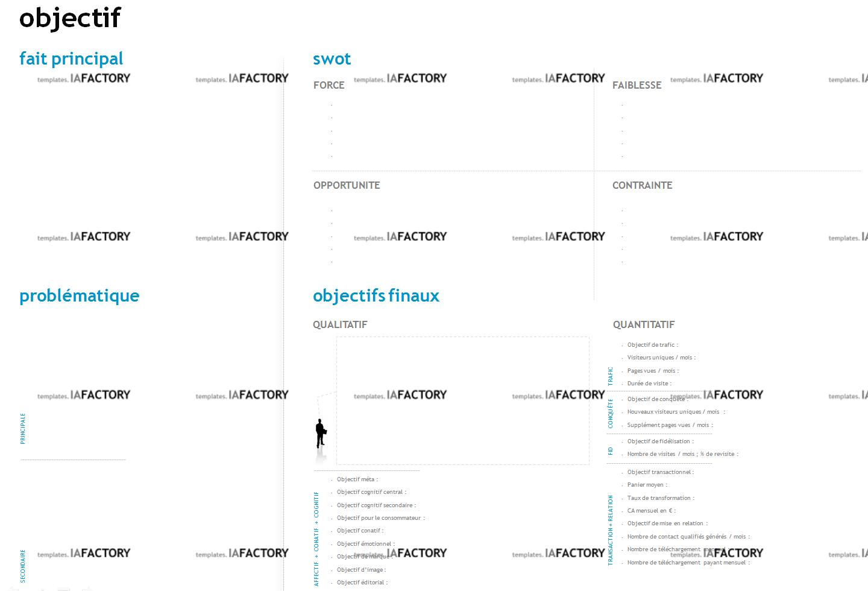objectifs - définition des objectifs (http://templates.iafactory.fr) – fichier .ppt
