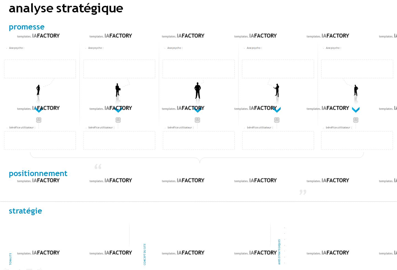 positionnement - recherche du positionnement (http://templates.iafactory.fr) – fichier .ppt