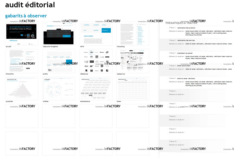 contenu - audit éditorial (http://templates.iafactory.fr) – fichier .ppt