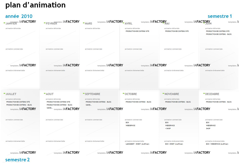 contenu - plan d'animation (http://templates.iafactory.fr) – fichier .ppt