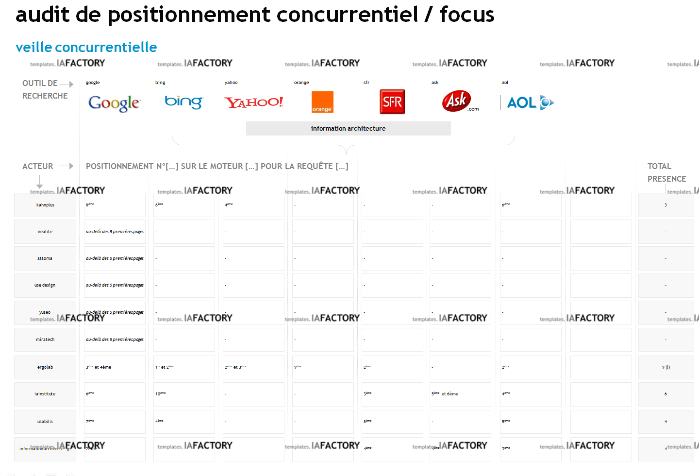 référencement - audit de positionnement (http://templates.iafactory.fr) – fichier .ppt