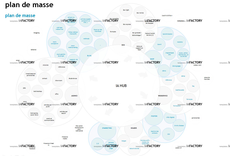 cartographie - exemple de cartographie (http://templates.iafactory.fr) – fichier .ppt
