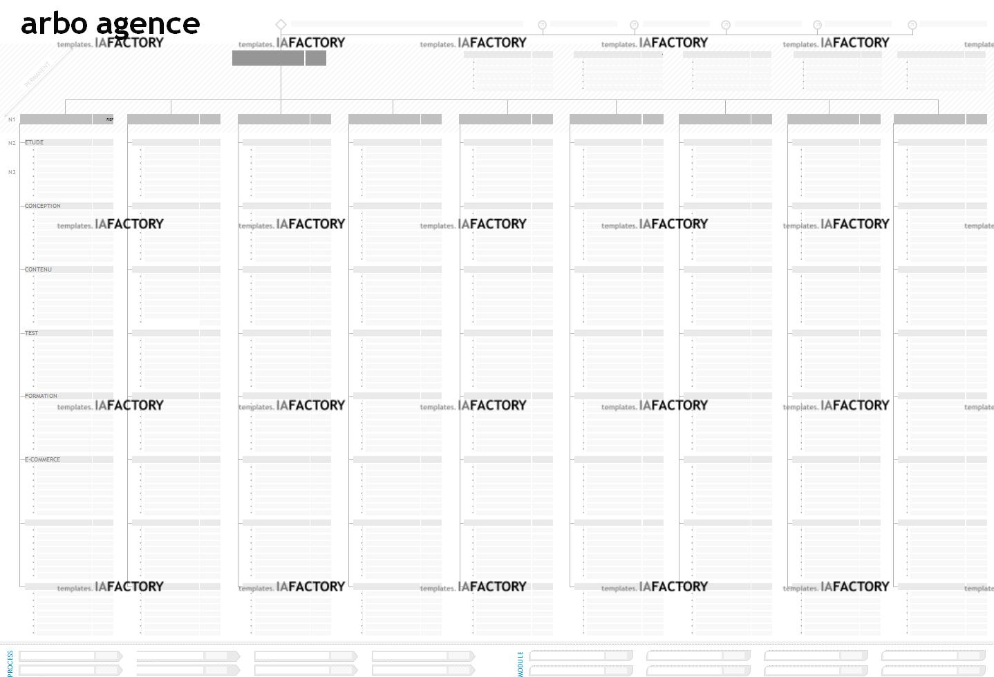 arborescence - modélisation des arborescences (http://templates.iafactory.fr) fichier .ppt
