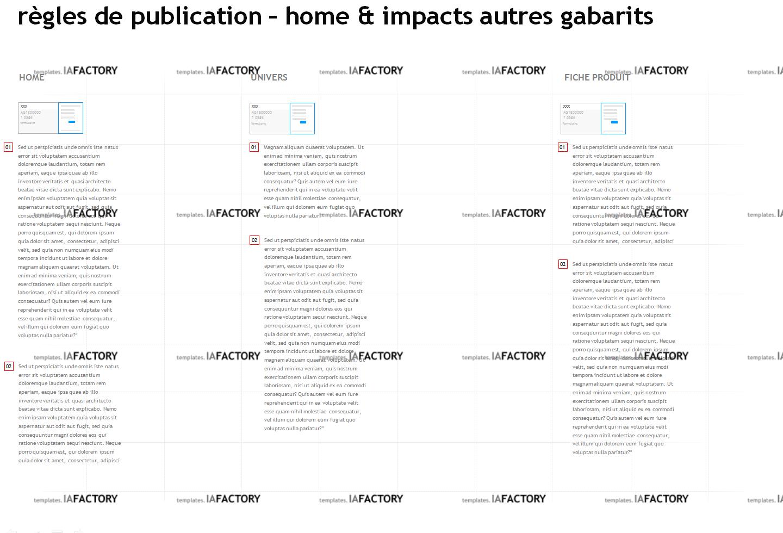 fonctionnement - règles publication (http://templates.iafactory.fr) – fichier .ppt