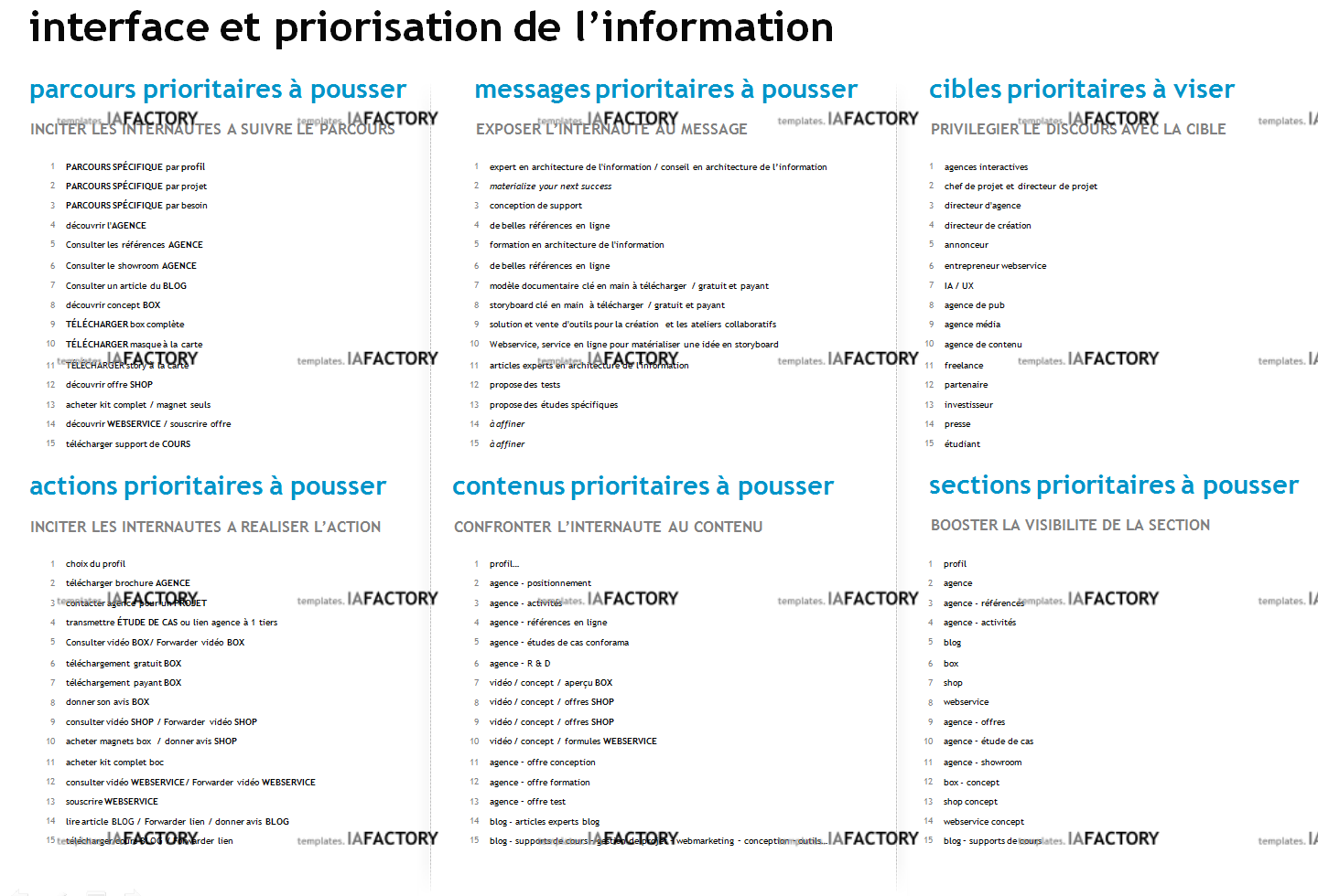 interface – priorisation, définition d'interface (http://templates.iafactory.fr) – fichier .ppt