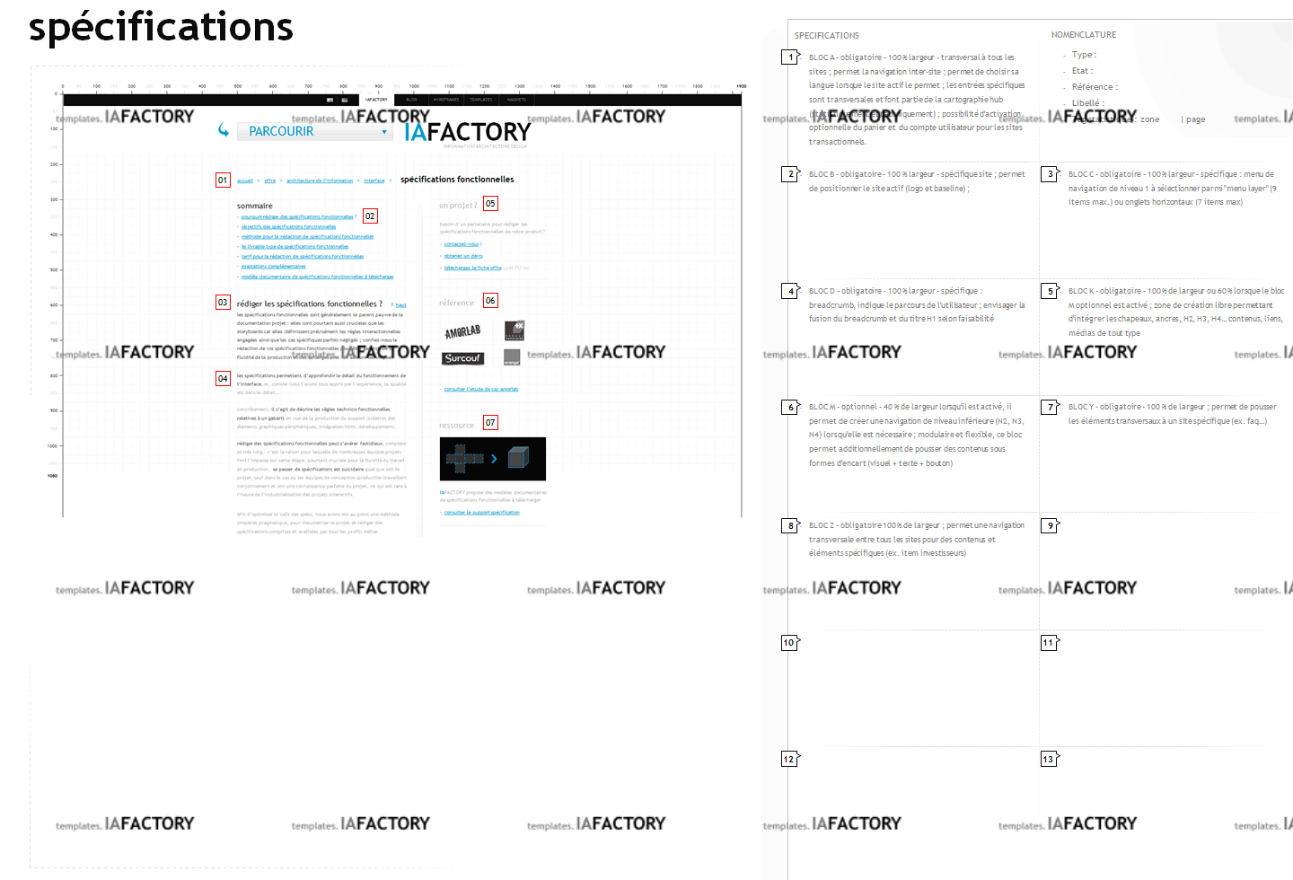 storyboard – spécifications (http://templates.iafactory.fr) – fichier .ppt
