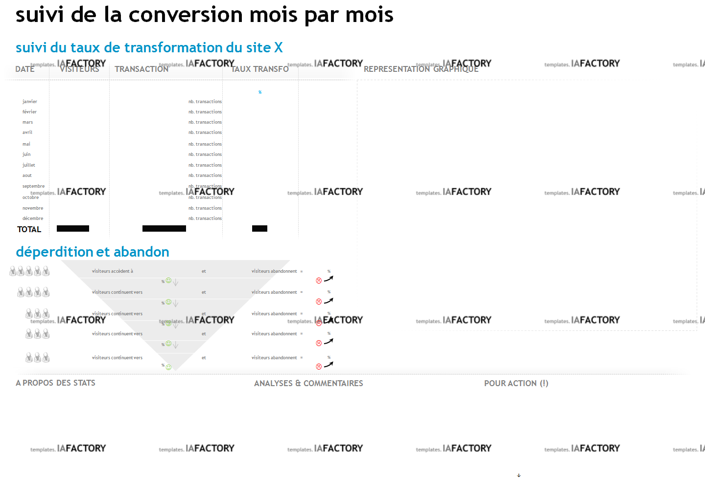 évaluation – taux de conversion (http://templates.iafactory.fr) – fichier .ppt