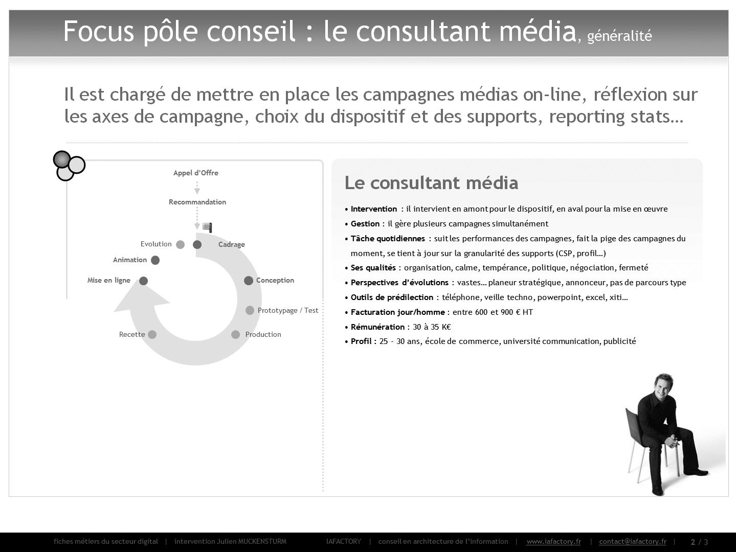 consultant media