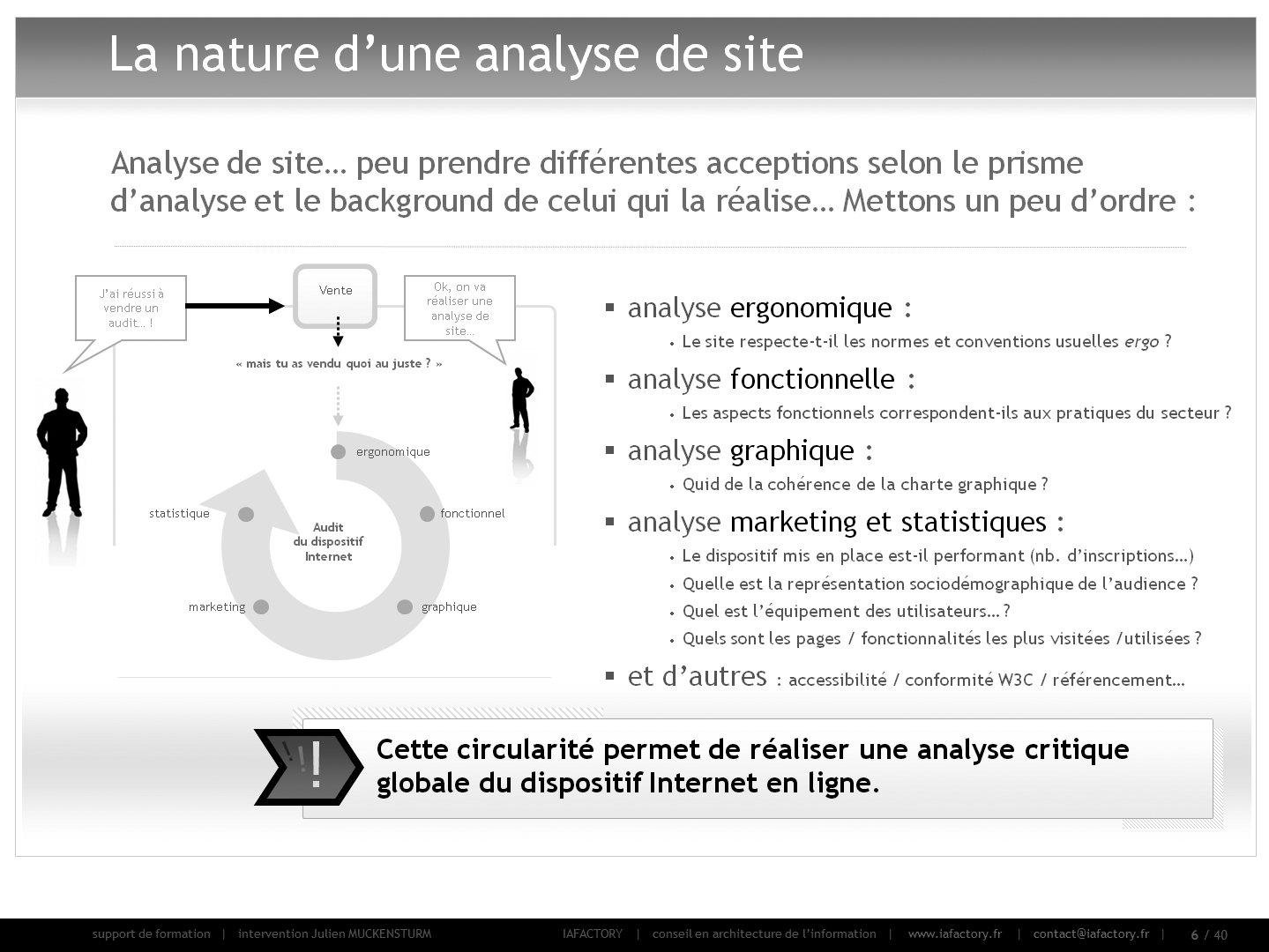 formation universitaire en conception - réaliser un audit (nature de l'audit)