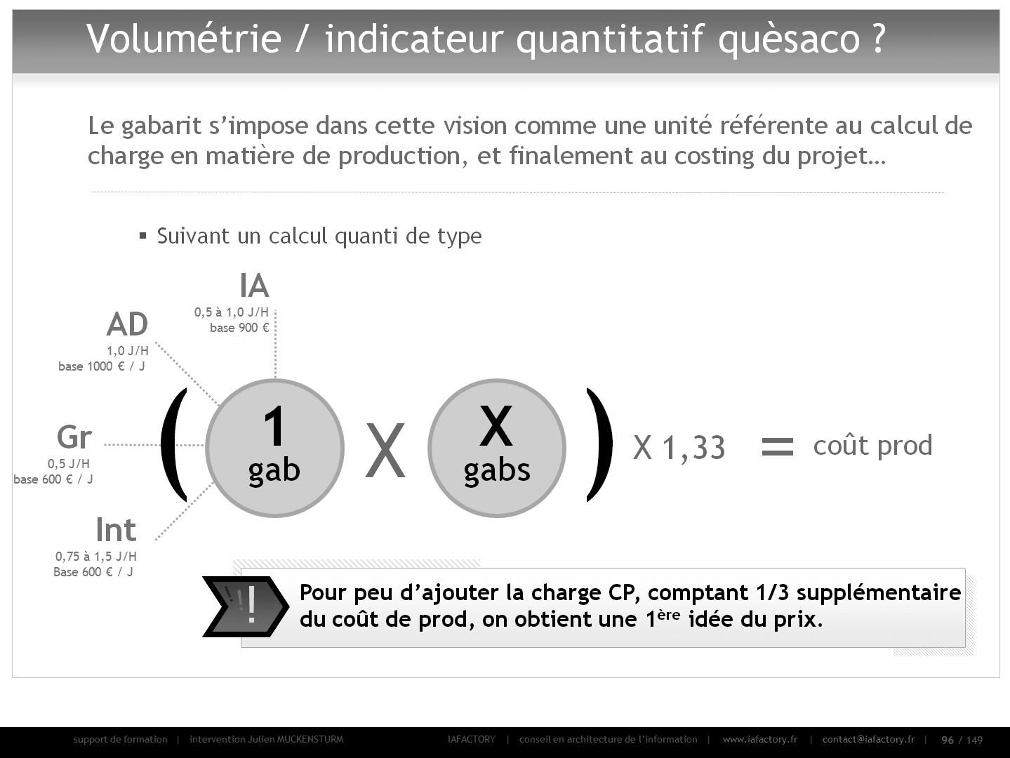 conception e-commerce (indicateurs quantitatifs)