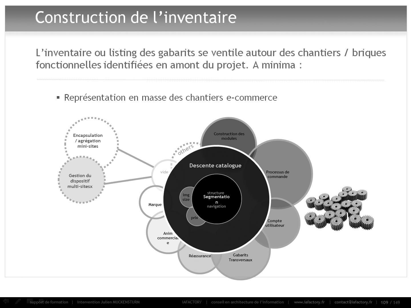 conception e-commerce (construction de l'inventaire)