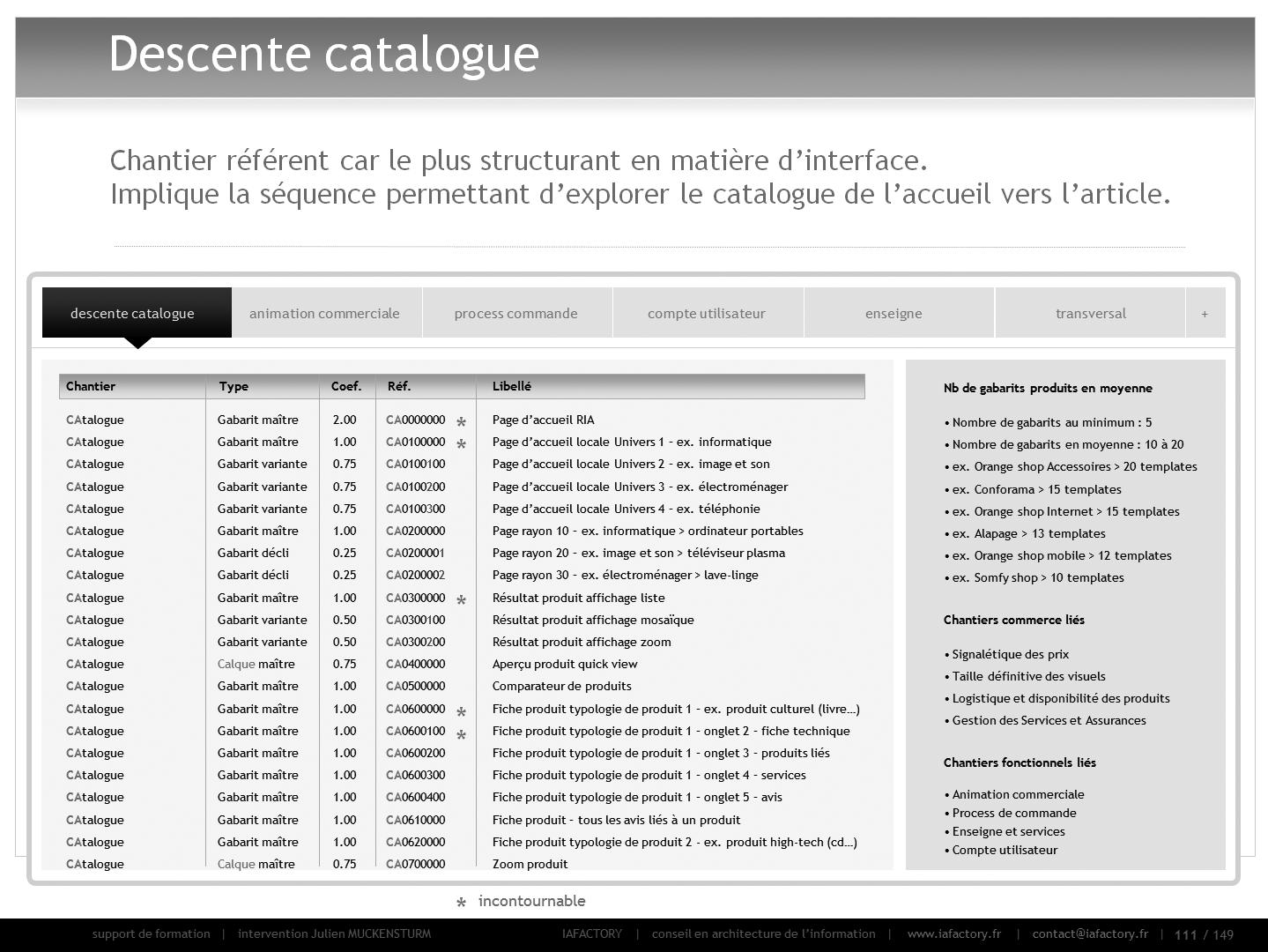conception e-commerce (détail d'une section de l'inventaire)