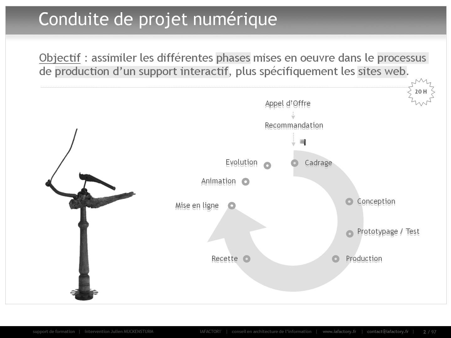 formation universitaire en gestion de projet – intro (concept)