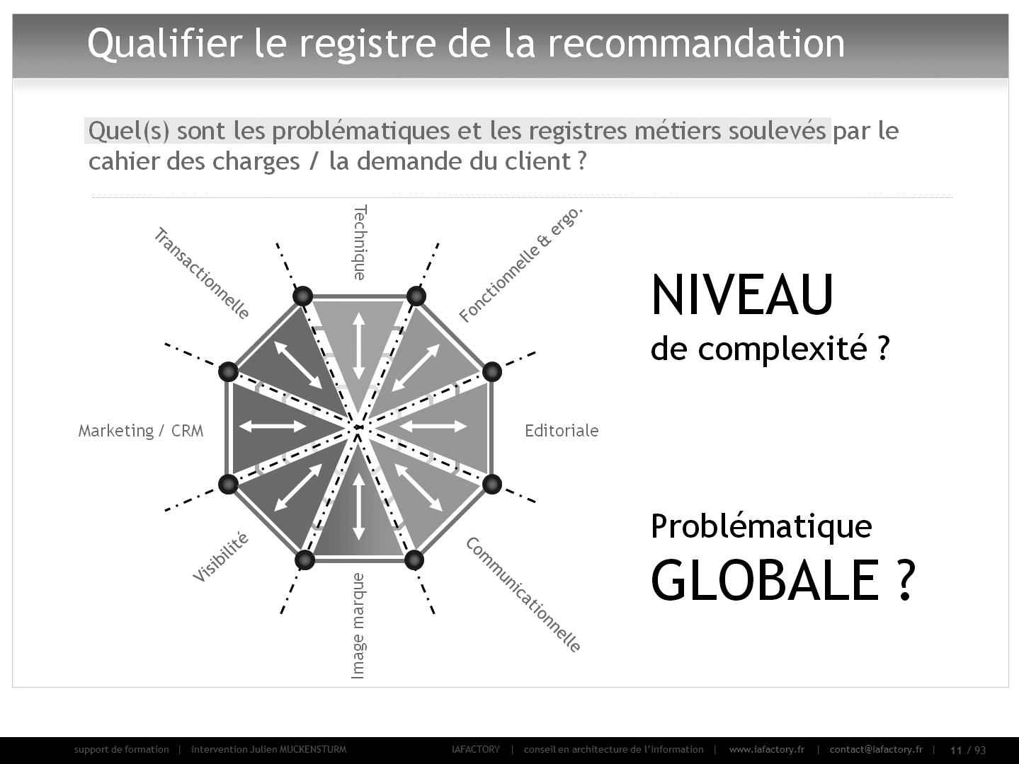 formation universitaire en gestion de projet – recommandation (registre)