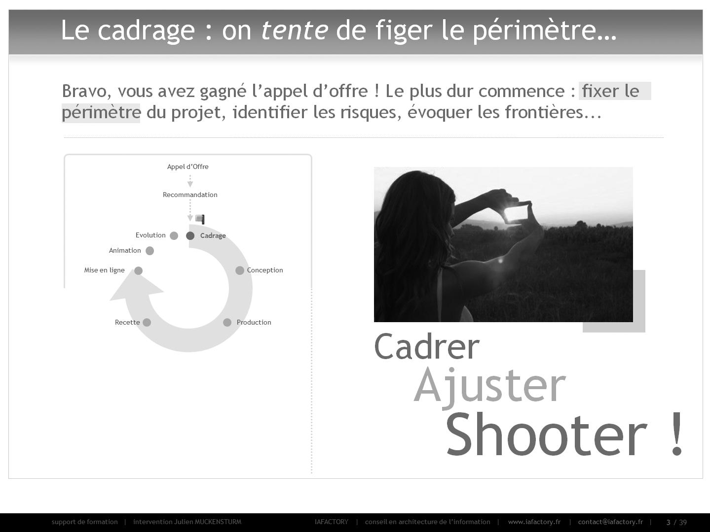 formation universitaire en gestion de projet – cadrage (intro)