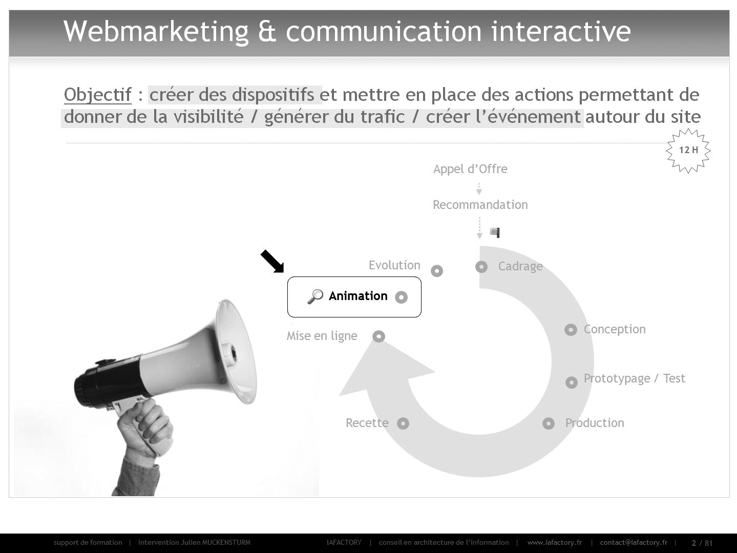 formation universitaire en webmarketing : intro (concept)