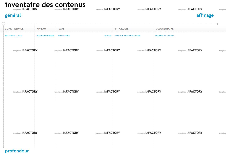 contenu – inventaire des contenus (http://templates.iafactory.fr) – fichier .ppt