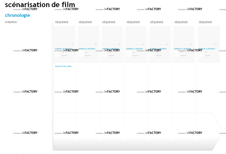 contenu – scénarisation des contenus de film (http://templates.iafactory.fr) – fichier .ppt