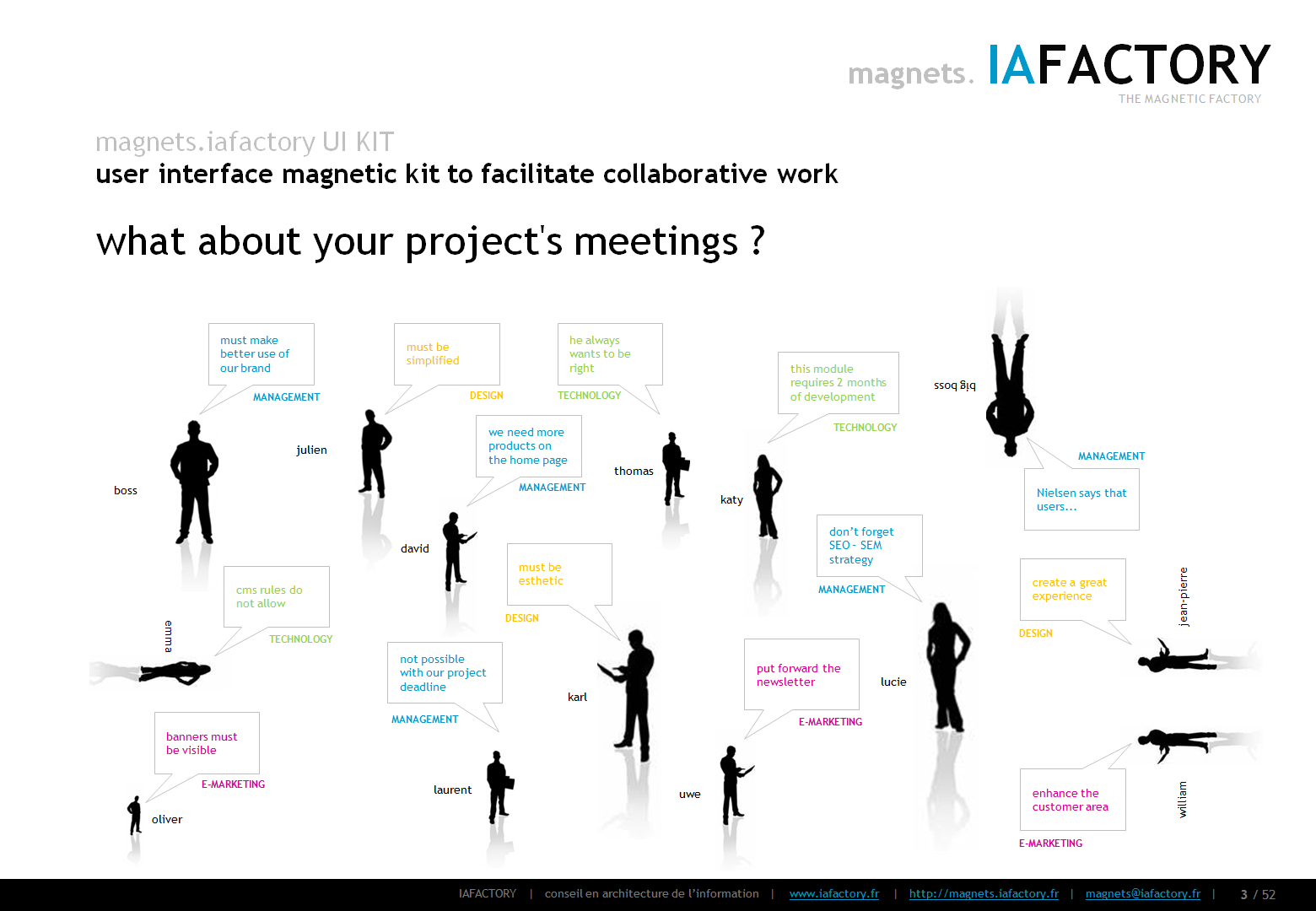 magnets.iafactory (interface utilisateur magnétique) concept 01