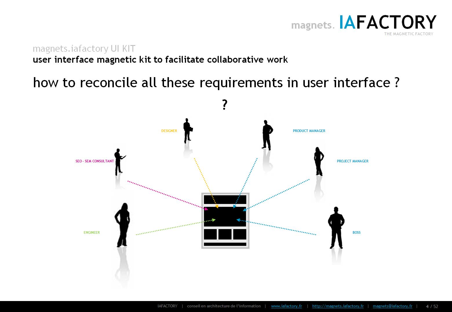 magnets.iafactory (interface utilisateur magnétique) concept 02