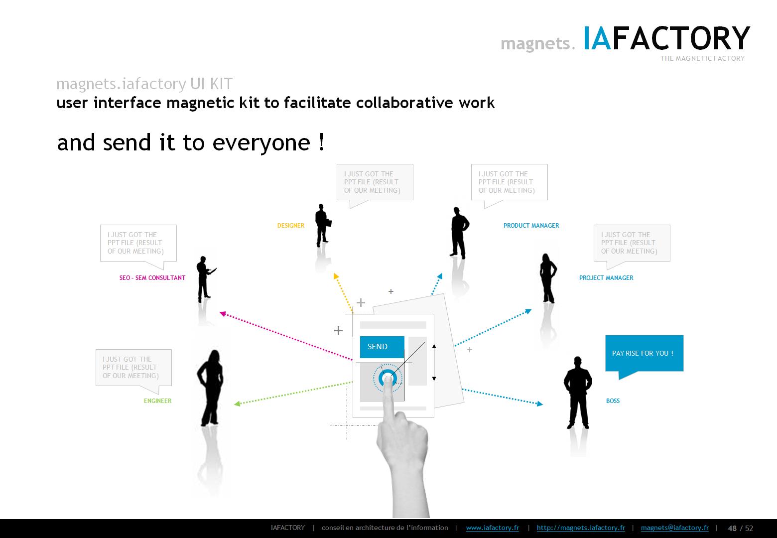 magnets.iafactory (interface utilisateur magnétique) concept 09