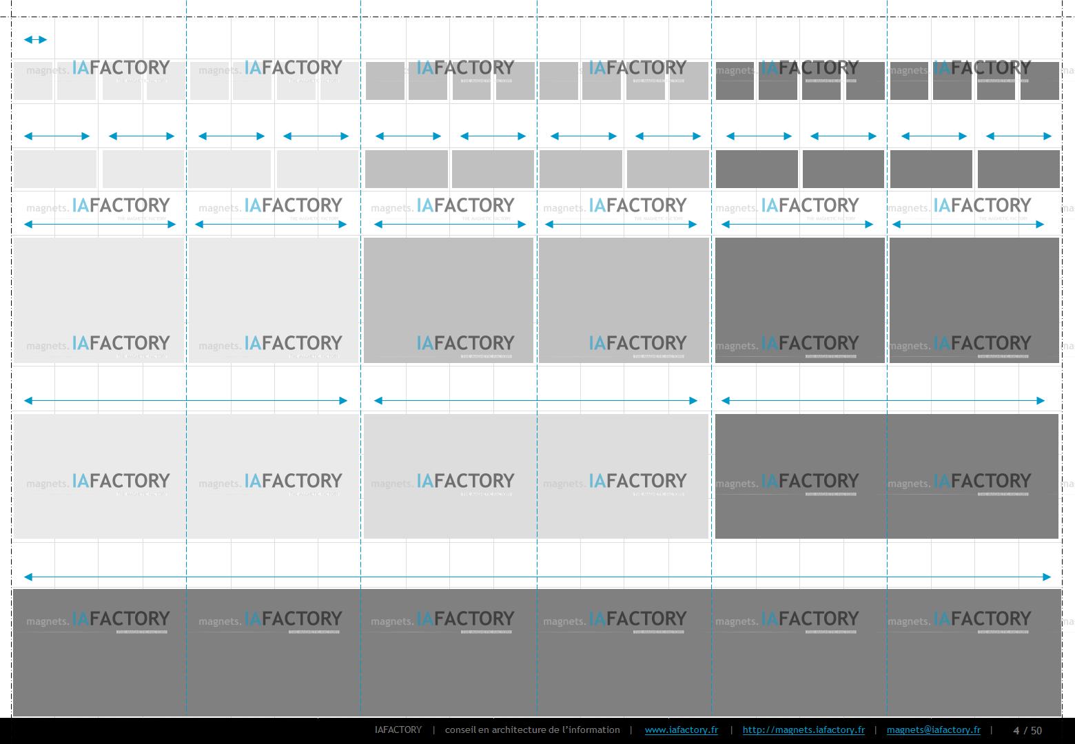 magnets.iafactory (composants d'interface utilisateur magnétisés) grille modulaire