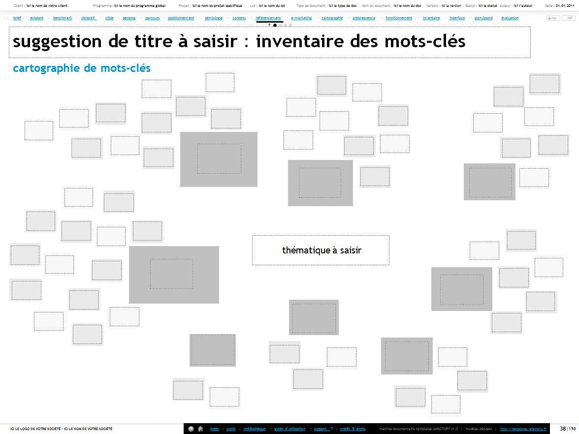 seo, inventaire des mots clés - templates iafactory