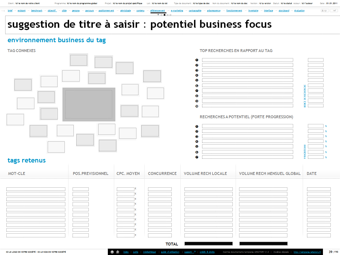 potentiel business des requêtes - templates iafactory