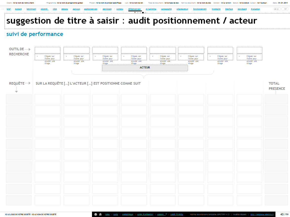 audit du positionnement - templates iafactory