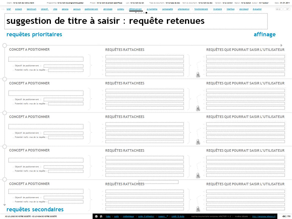 seo, requêtes retenus - templates iafactory