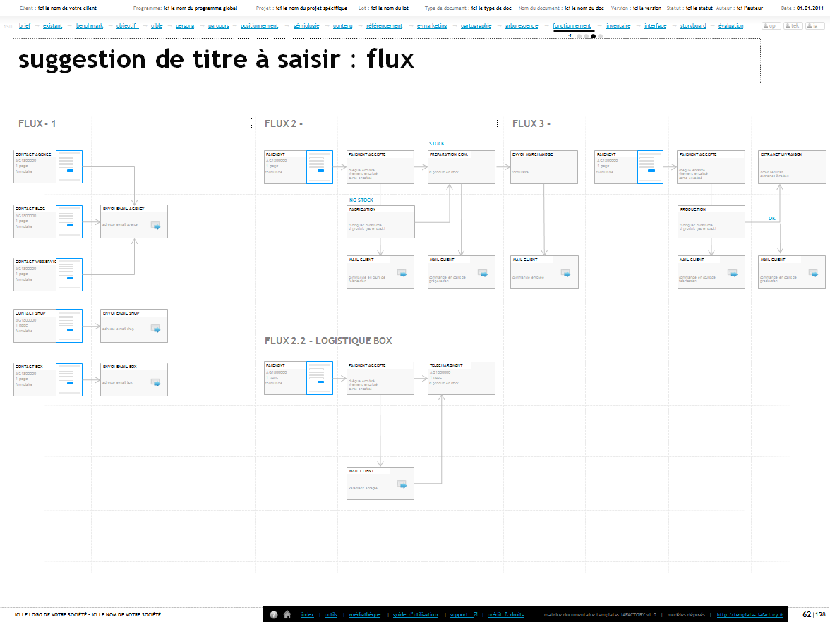 flux - templates iafactory