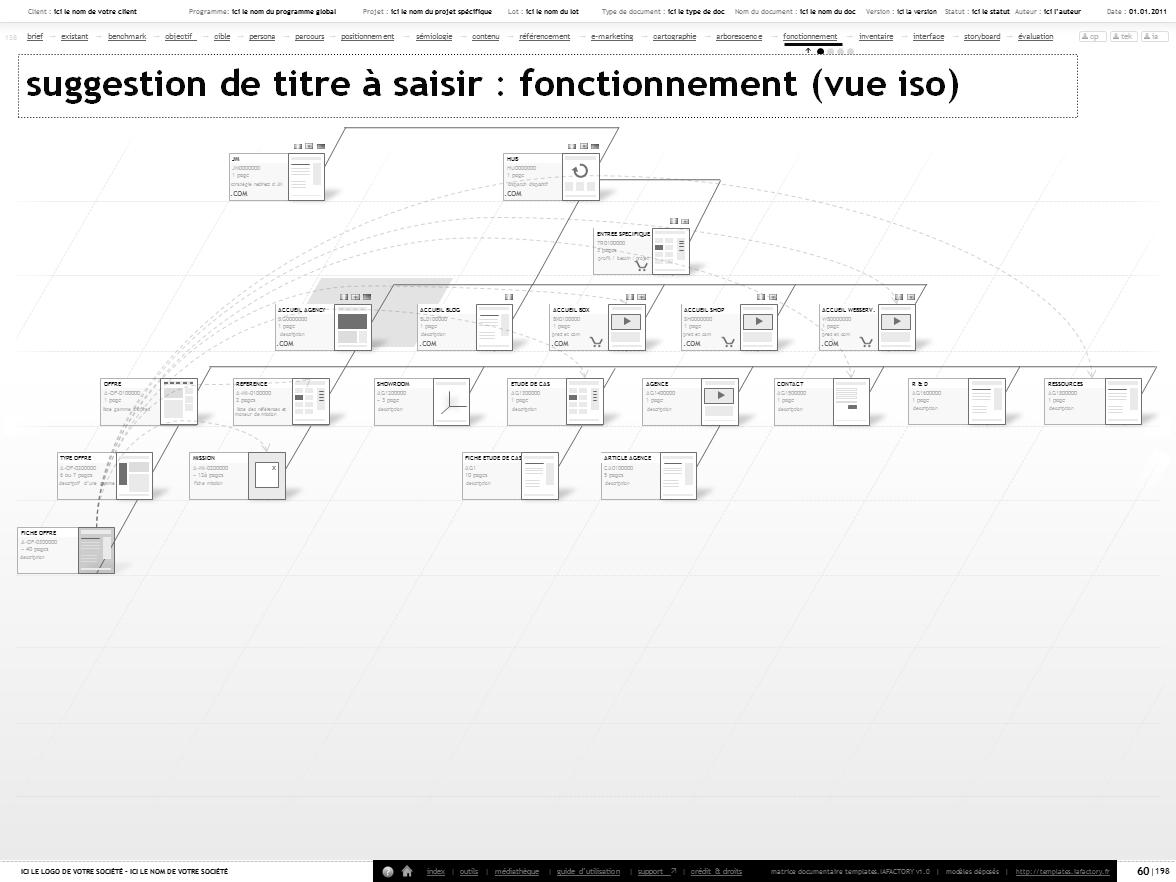 arborescence isométrique - iafactory