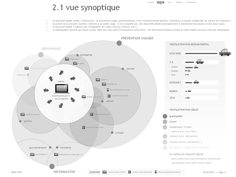 cartographie d'écosystème - iafactory