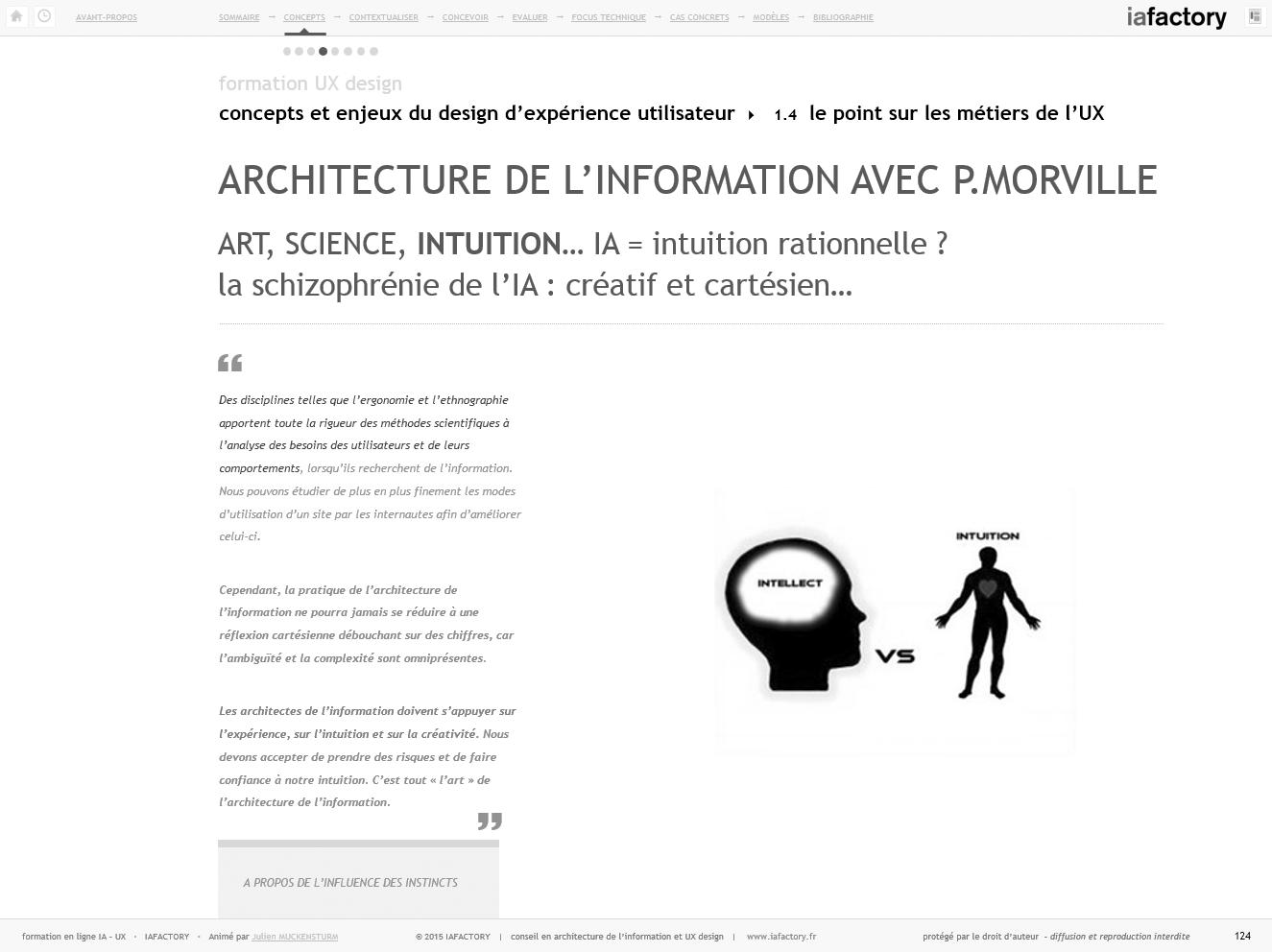 architecture de l'information - intuition et rigueur