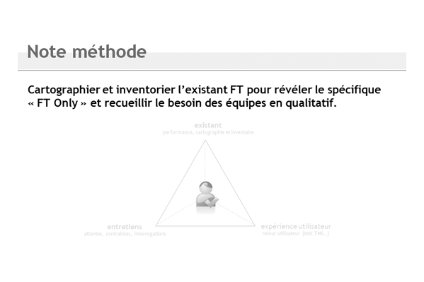méthode d'intervention