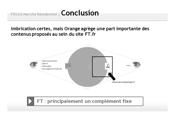 France Télécom : un complément fixe au dispositif global orange