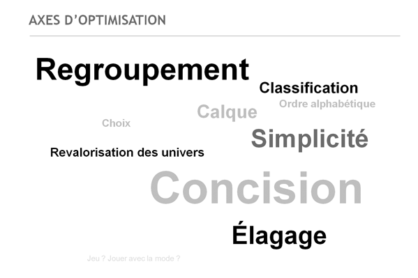 partis pris pour l'optimisation du header