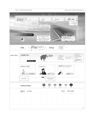 wireframe, esquisse d'interface, version chinoise - UX Valeo