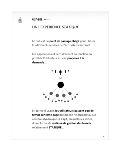 principes de conception de l'intranet Valeo - UX Valeo