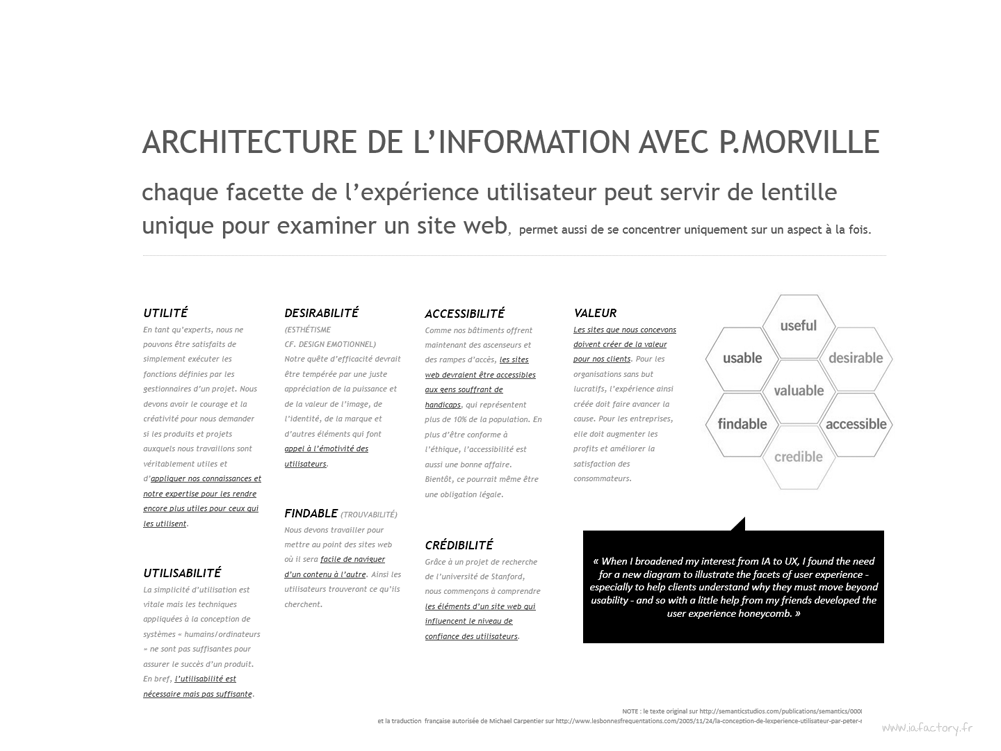 architecture de l'information - user experience honeycomb