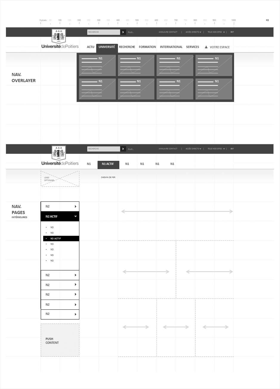 Charte ergonomique ux design conception d 39 interface for Architecture logicielle exemple