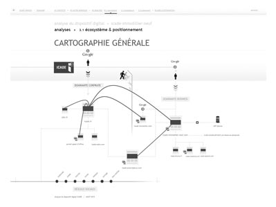 cartographie strategique Urbact