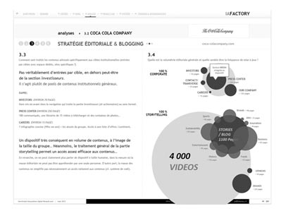 audit éditorial Renault.com