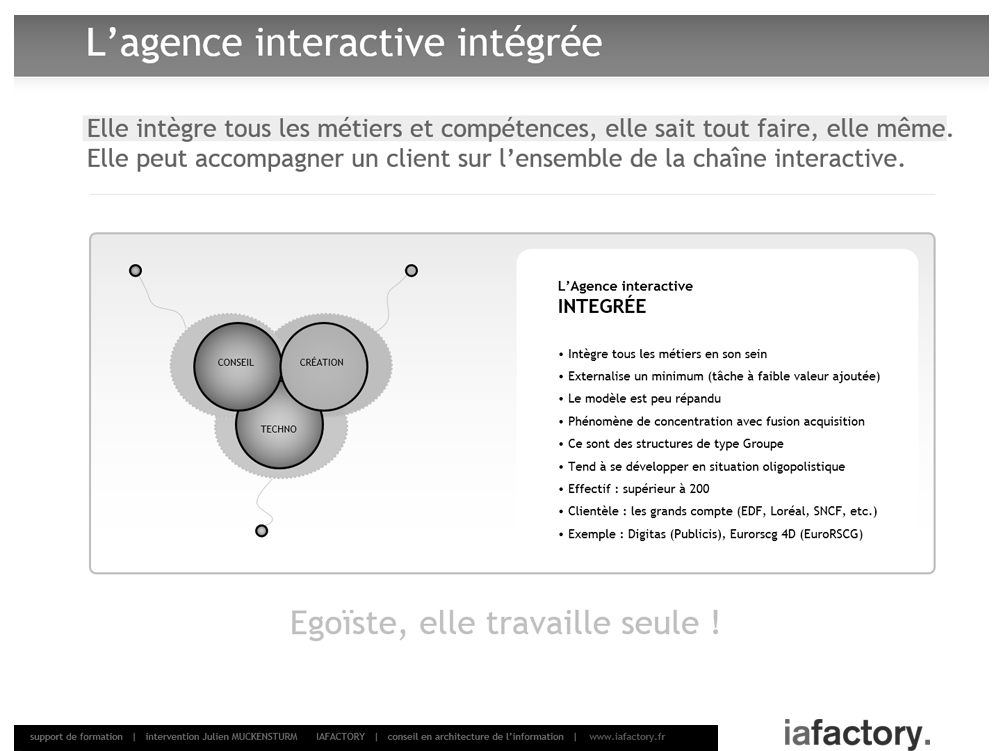 agence interactive ux