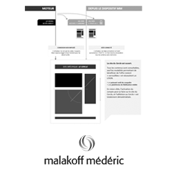 projet ux iafactory malakoff mederic