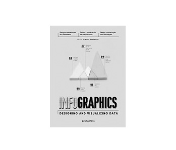 couverture livre Infographics, designing and visualizing data