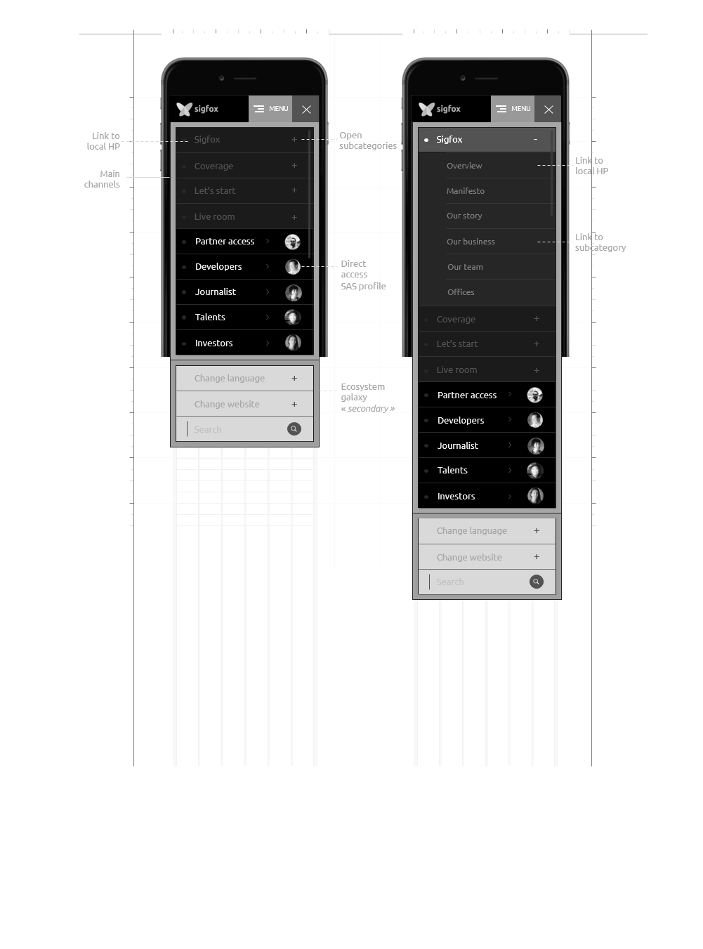 ui design navigation mobile