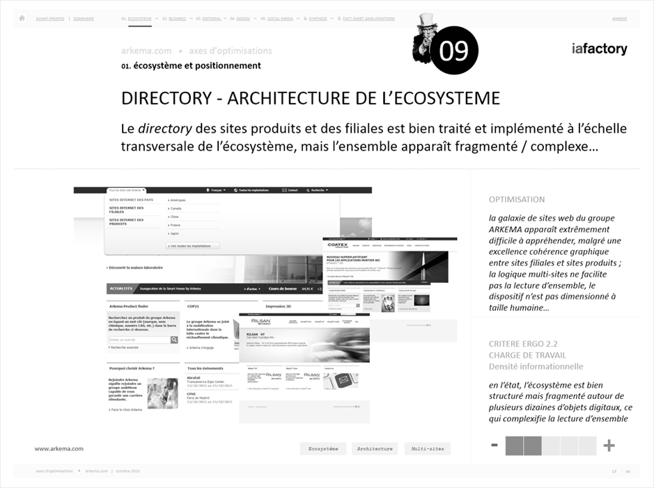 architecture, audit ergonomique arkema